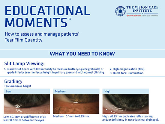 Educational Moments® on clinical topics